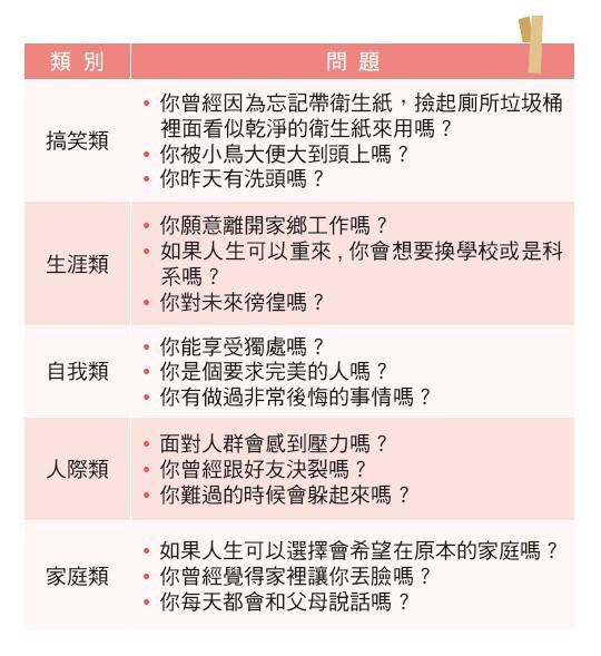 桌遊_圖P127