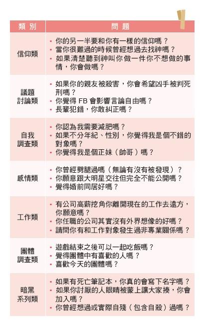 桌遊_圖P128